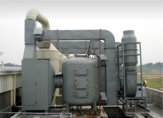 活性炭废气处理优直播官网nba 平台